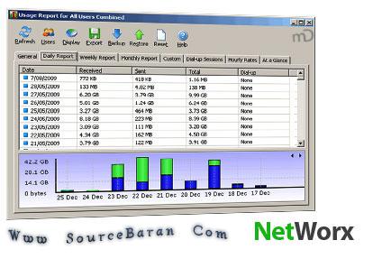 نرم افزار کنترل و مدیریت پهنای باند مصرفی اینترنت